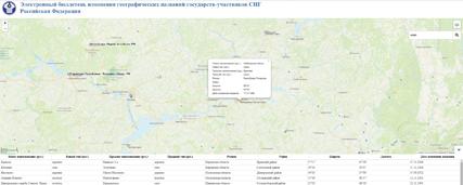 ФГБУ «Центр геодезии, картографии и ИПД» разработан электронный картографический ресурс изменений географических названий Российской Федерации